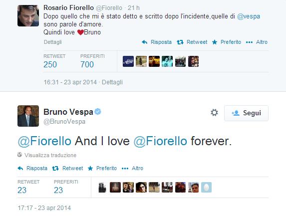 Fiorello contro Vespa. Meglio senza un rene o senza ironia?