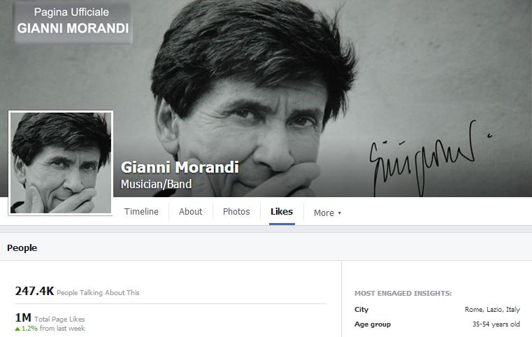 Gianni Morandi, l'eterno ragazzo da un milione di fan su Facebook