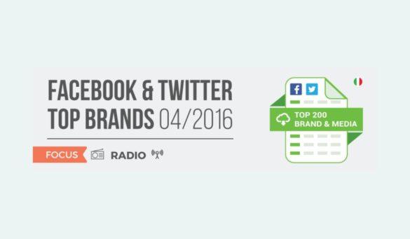 Le radio Top Brand su Facebook e Twitter del 2016
