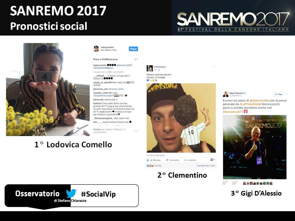 Pronostici social. Lodovica Comello vincerà Sanremo 2017?