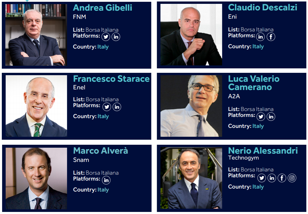 Connected Leadership, i CEO più connessi d'Italia