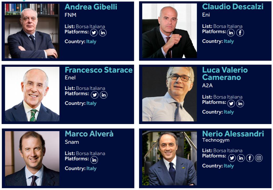 Connected Leadership, i CEO più connessi d'Italia