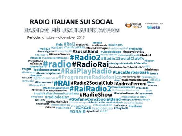 Hashtag delle radio italiane su Instagram