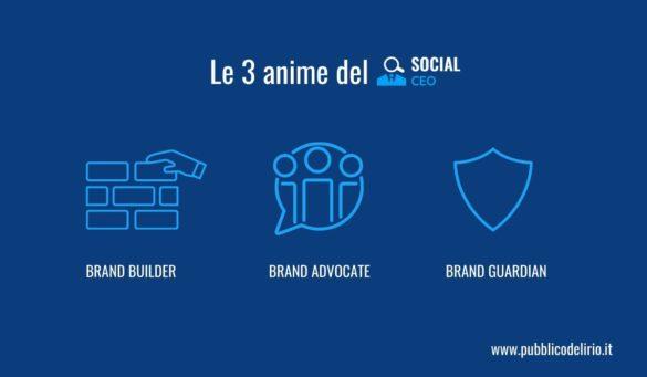 Le 3 anime del Social Ceo