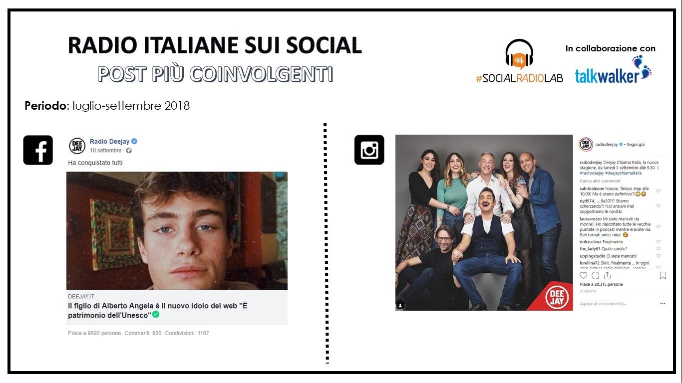 I post migliori delle radio italiane sui social