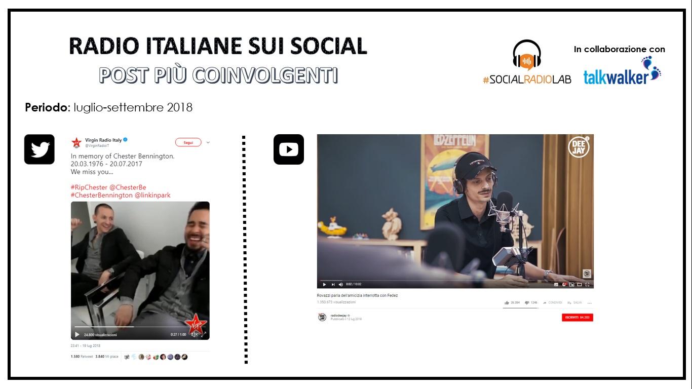 I post migliori delle radio italiane Twitter e YouTube