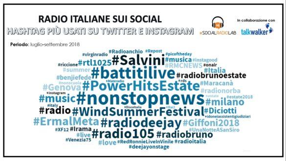 Hashtag più utilizzati dalle radio italiane su Twitter e Instagram