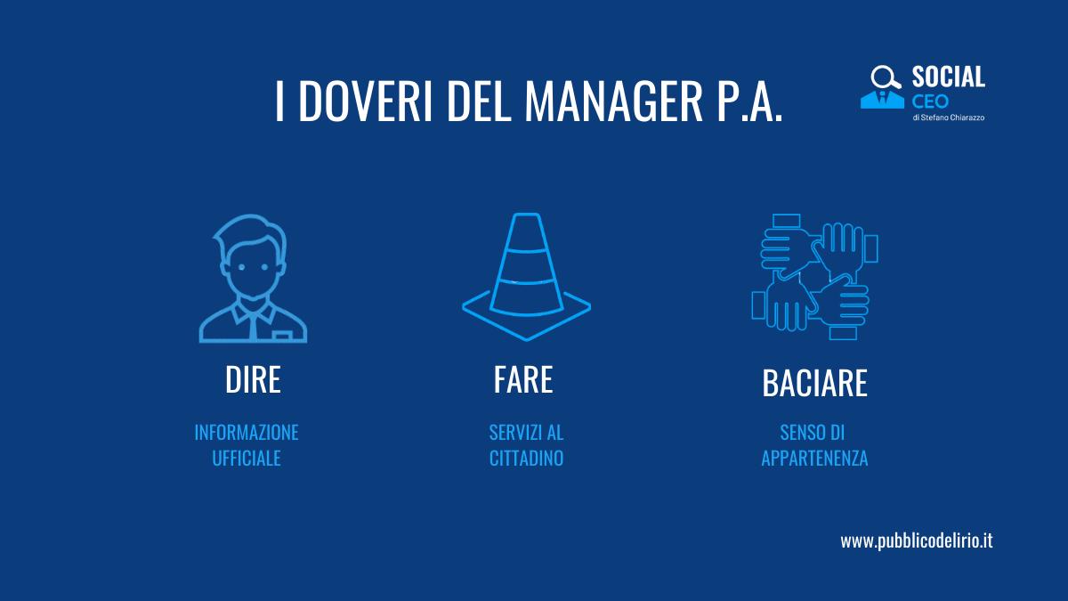 Dire, Fare, Baciare: i doveri sul digitale del manager P.A.