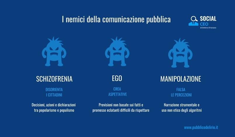 I nemici della comunicazione pubblica
