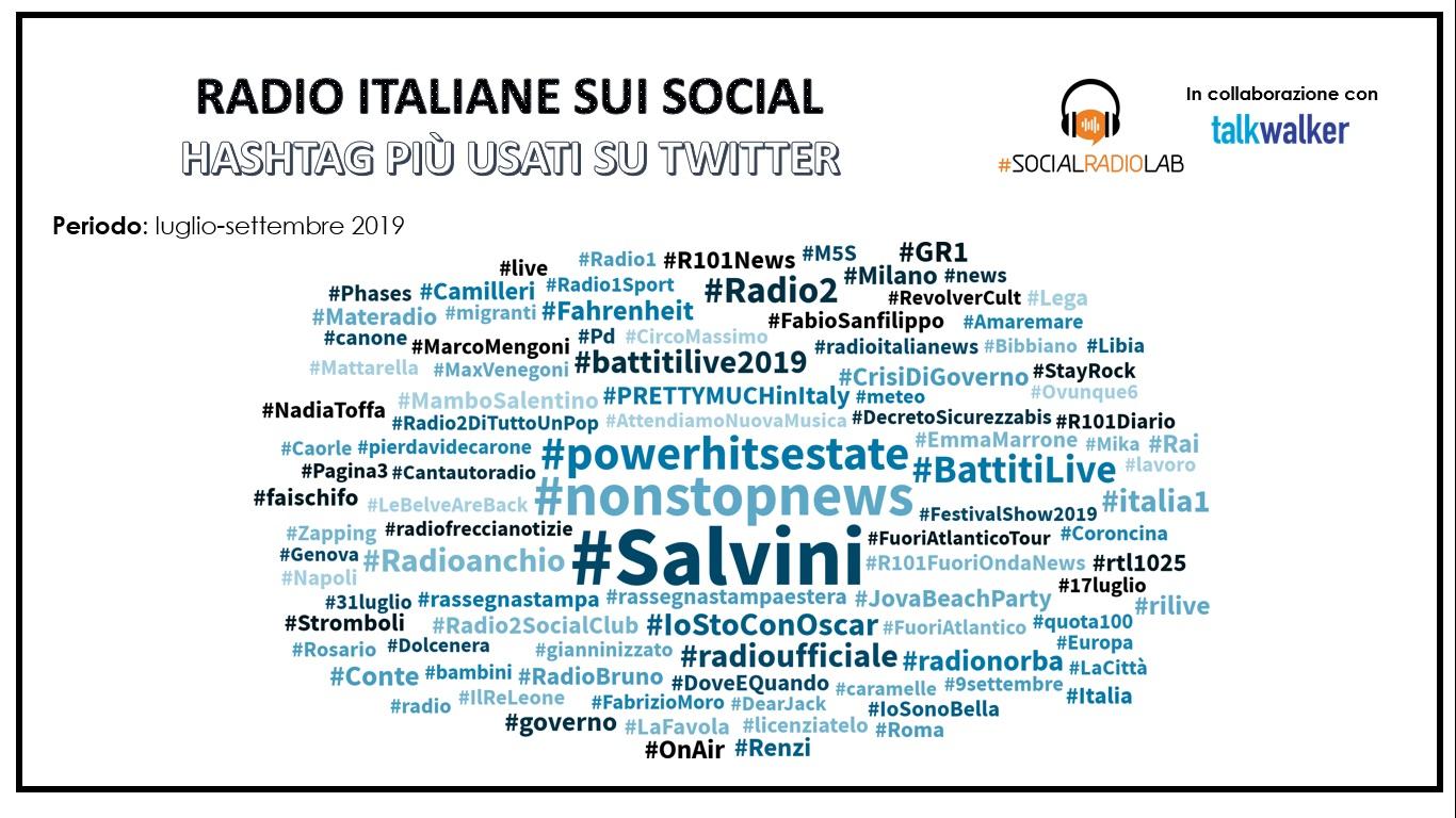 Nuvola dei tag più utilizzati su Twitter dalle radio italiane