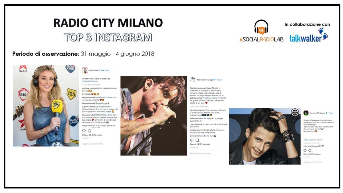 Radio City Milano 2018. I migliori post delle radio, e non solo