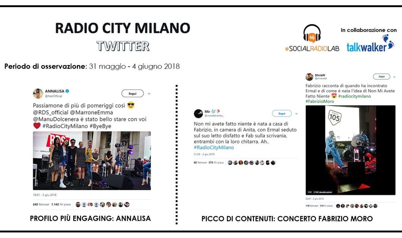 I migliori Twitter delle radio italiane sui social durante i Radio City Milano