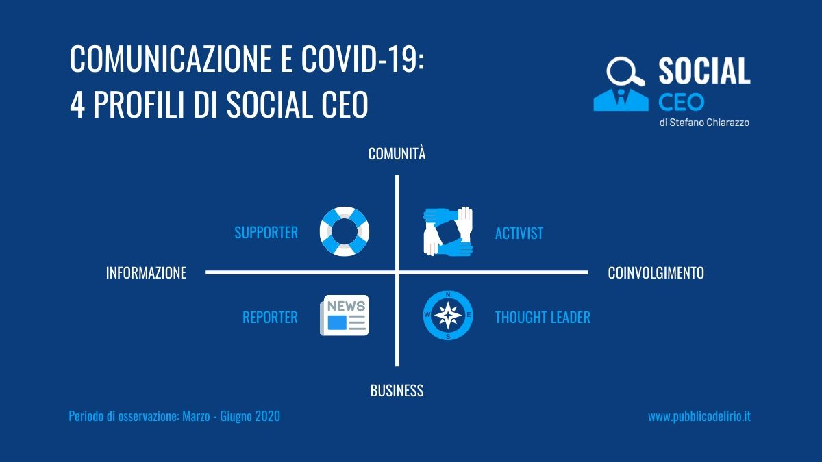 Reporter, supporter, activist o thought leader: i 4 profili di social CEO durante il lockdown