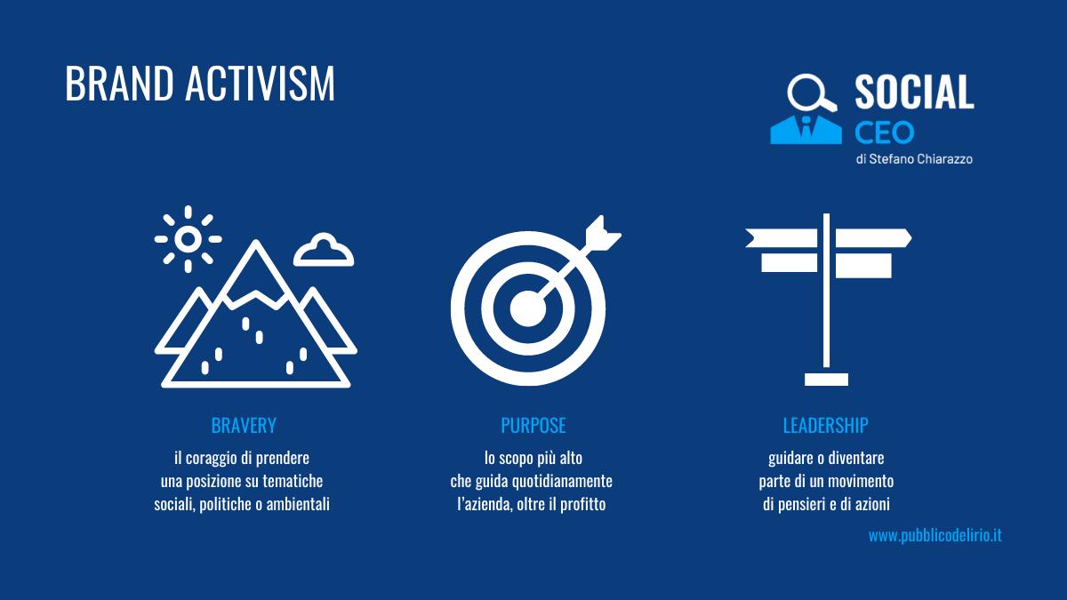 Oltre la Corporate Social Responsibility. Cosa vuol dire davvero Brand Activism?