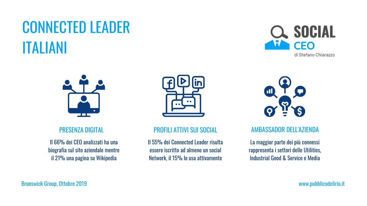 Connected Leadership: 6 cose da imparare dai leader più connessi d'Italia