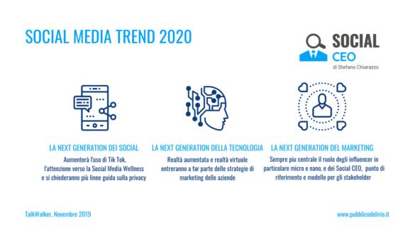 Tutti i Social Media Trend 2020 dall'analisi di TalkWalker