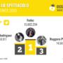 Le star dello spettacolo italiane con più follower su Facebook, Twitter e Instagram