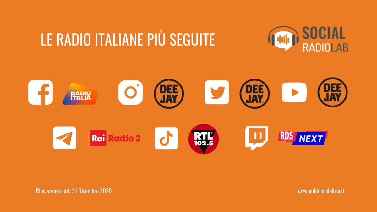 Radio italiane sui social media: le migliori nel secondo semestre 2020