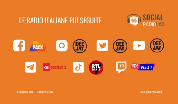 Le radio con piu follower sui social nel secondo semestre 2020