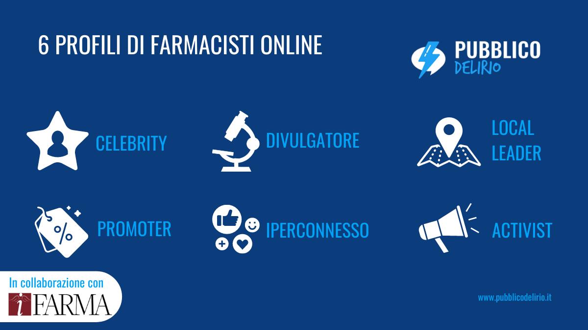6 profili di farmacisti sui social media tra promoter, divulgatori e local leader