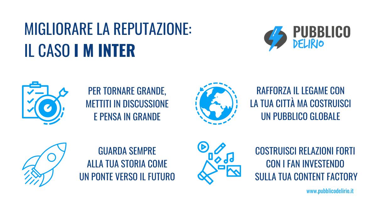 I M INTER: rebranding e scudetto che fanno bene alla reputazione
